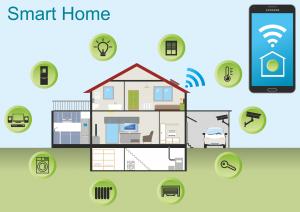 green, buttons, smart home, smart home technology